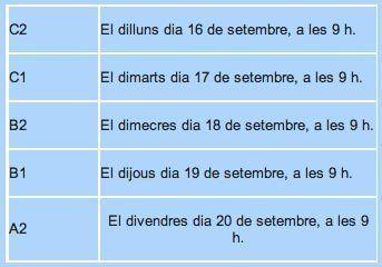 Proves lliures de Llengua Catalana a la UIB