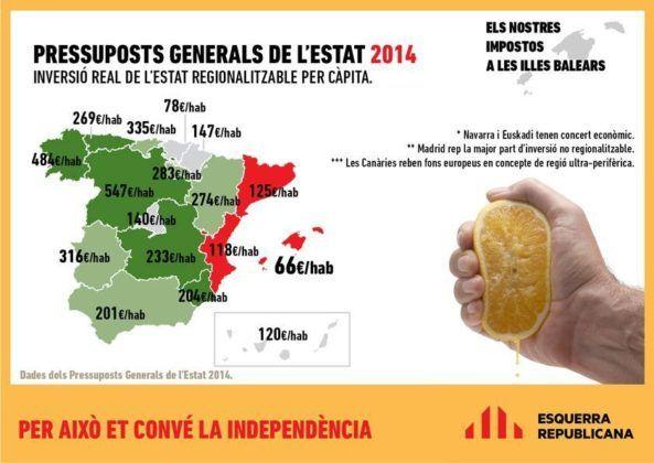 Els nostres imposots a les Illes Balears.