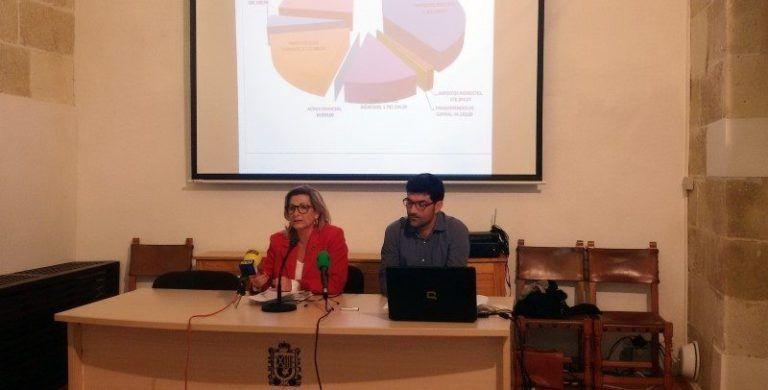 Misericordia Sugrañes y Emilio Agis