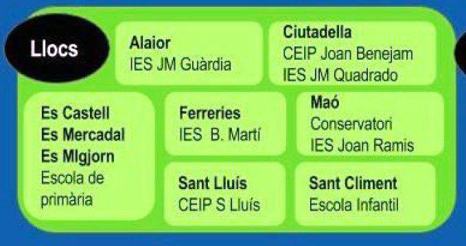 Centres educatius de Menorca